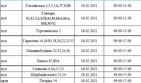 Отключения электроэнергии в Киеве завтра: график на 18 февраля , фото-8
