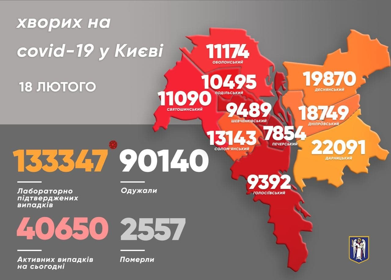 Статистика COVID-19, 18 февраля, Киев