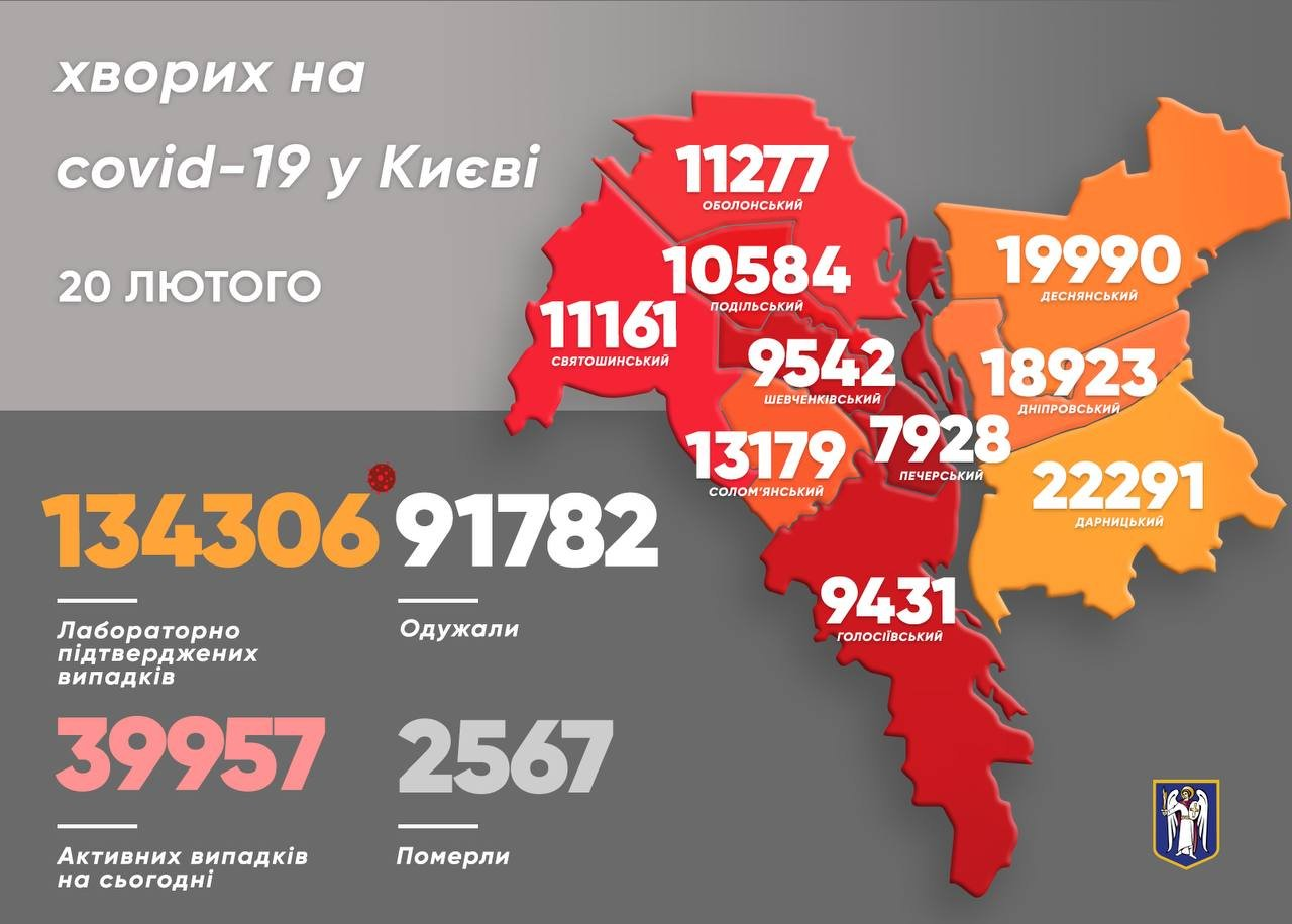 Статистика COVID-19 по районам на 20 февраля., Фото из Telegram-канала Виталия Кличко.