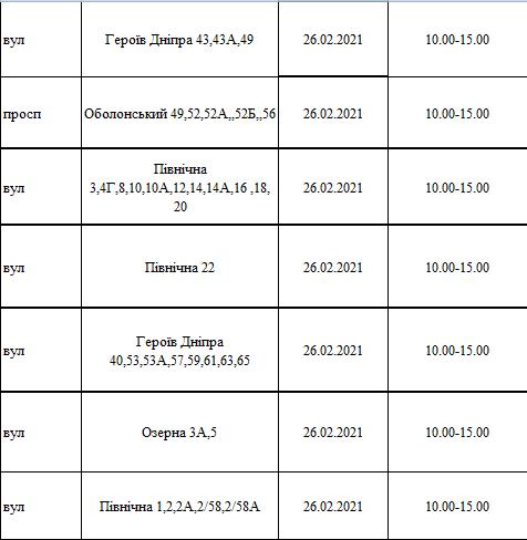 Отключения света в Киеве завтра: график на 26 февраля , фото-3