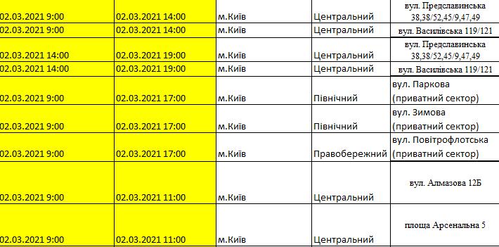 Отключения света в Киеве на этой неделе: график на 2-7 марта , фото-1