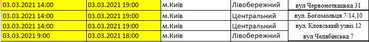 Отключения света в Киеве завтра: график на 3 марта , фото-3, Скриншоты на сайте Київські енергетичні послуги