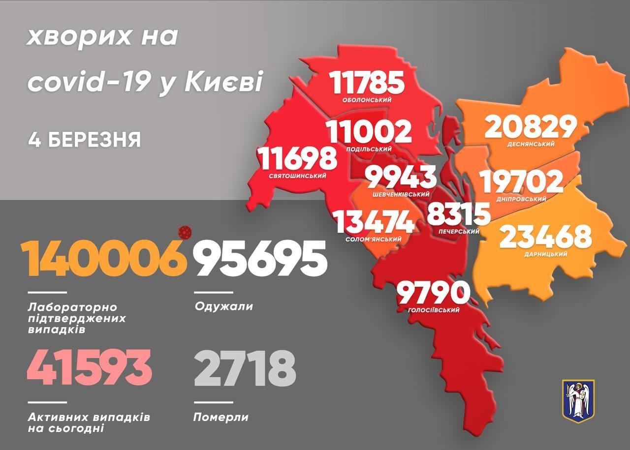 Статистика COVID-19 по районам на 4 марта., Фото из Telegram-канала Виталия Кличко