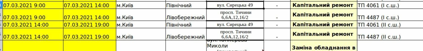 Отключения света в Киеве сегодня, 7 марта