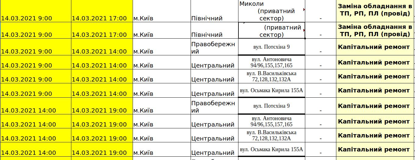 Где в Киеве не будет света сегодня, 14 марта., Скриншот