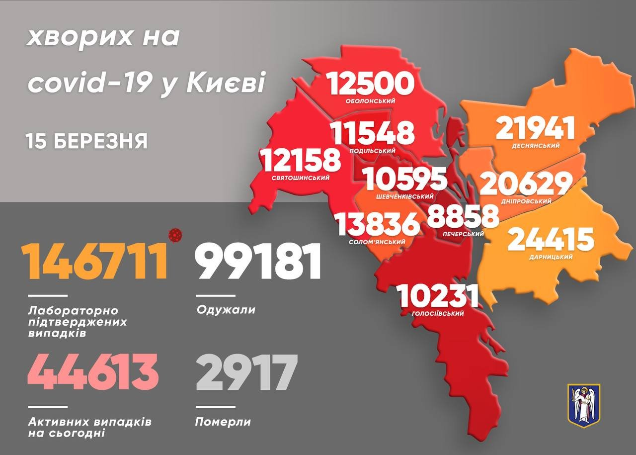 Статистика COVID-19 по районам на 15 марта., Фото из telegram-канала Виталия Кличко.