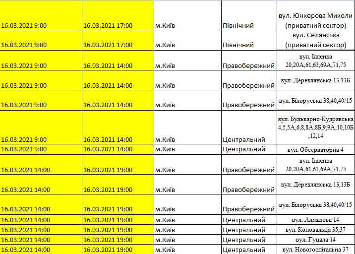 Ну, начинается: где в Киеве будут отключать свет 16, 17, 18, 19, 20 и 21 марта. График, фото-1