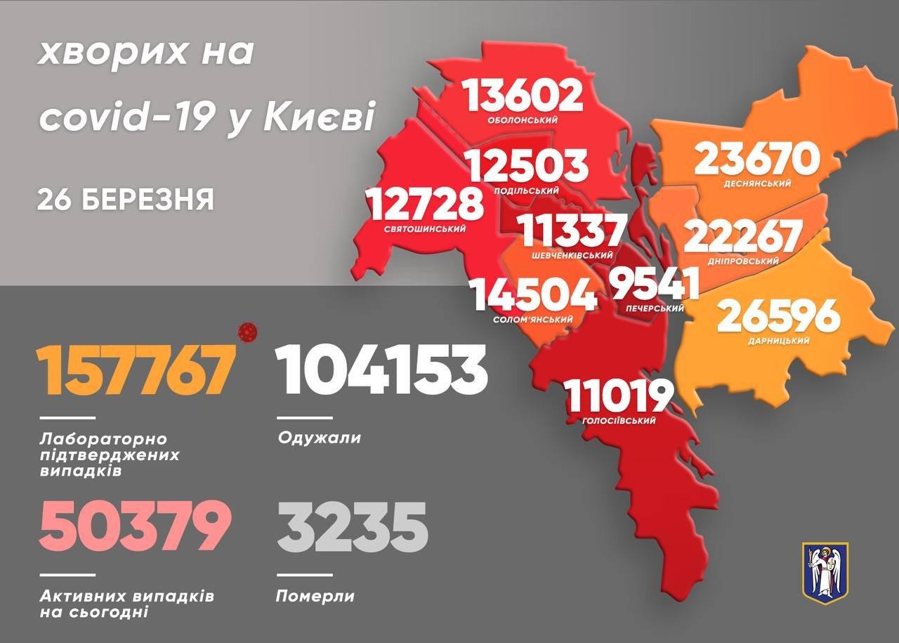Статистика COVID-19 по районам на 26 марта