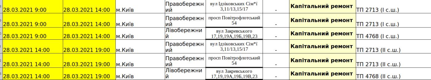 где в Киеве не будет света сегодня, 28 марта., Скриншот