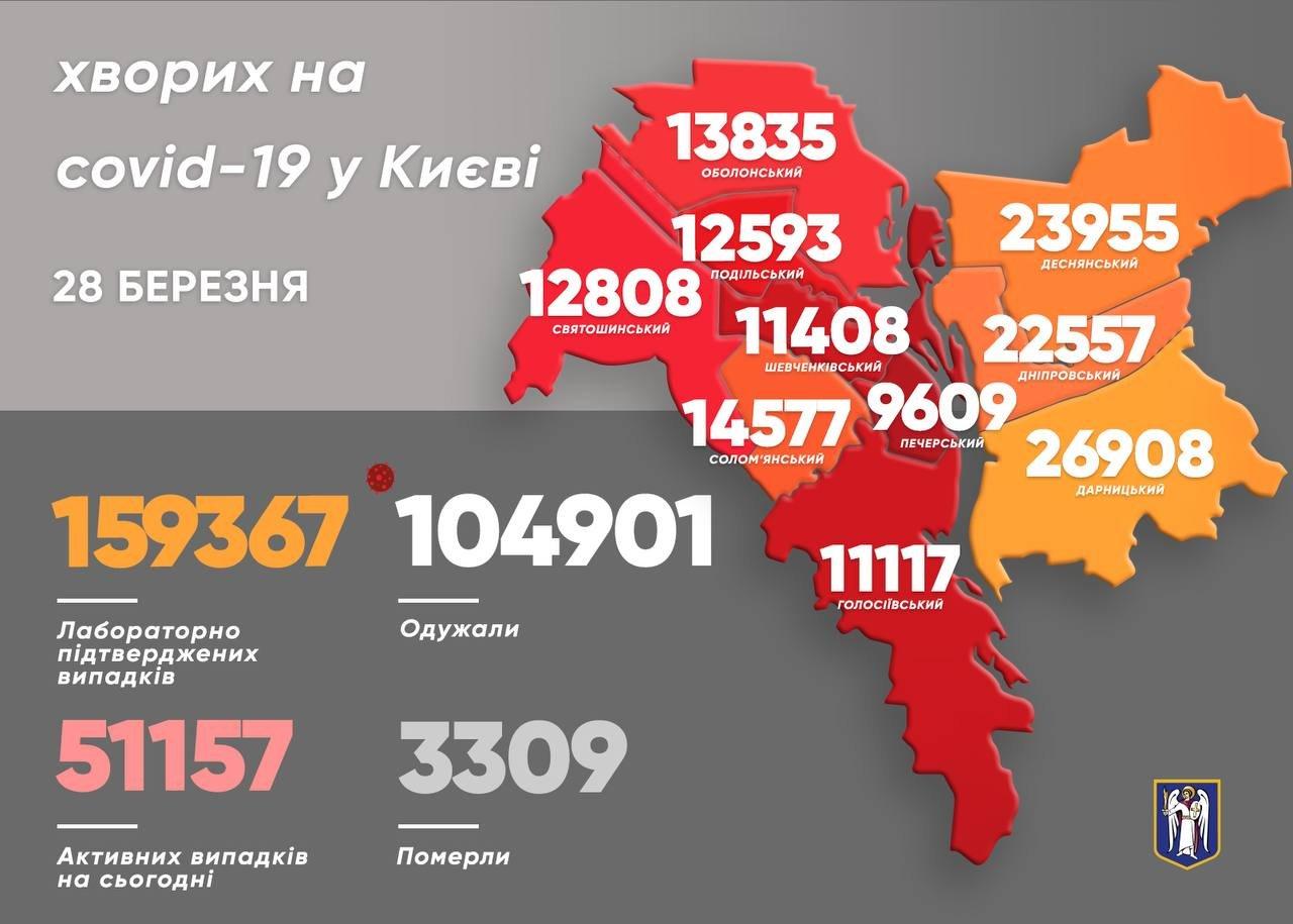 Статистика COVID-19 по районам на 28 марта