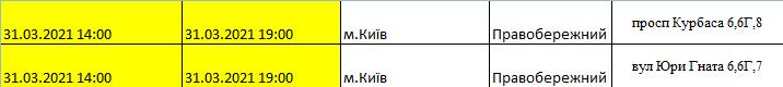 Где в Киеве не будет света до конца месяца: график на 30-31 марта, фото-2