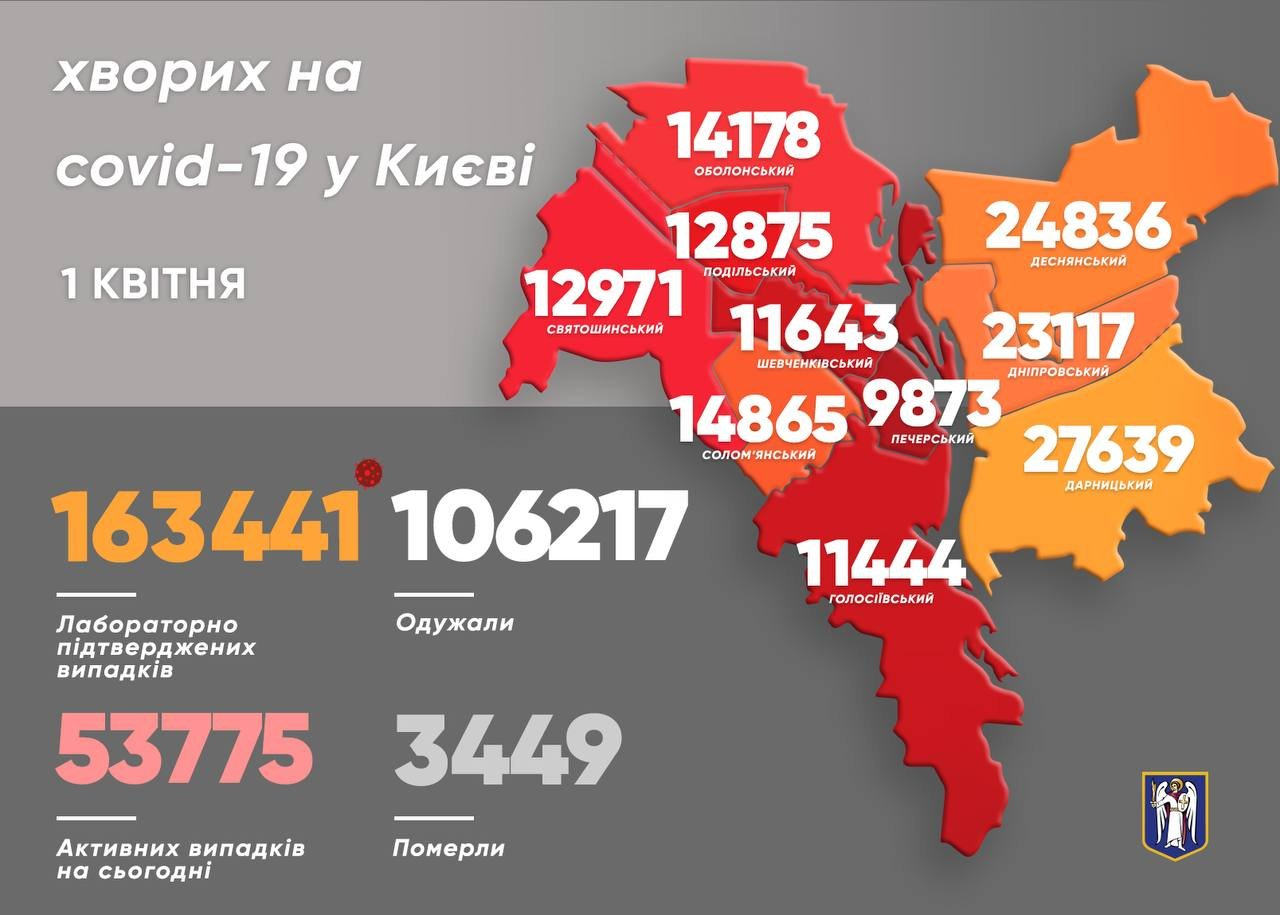 Статистика в Киеве, COVID-19