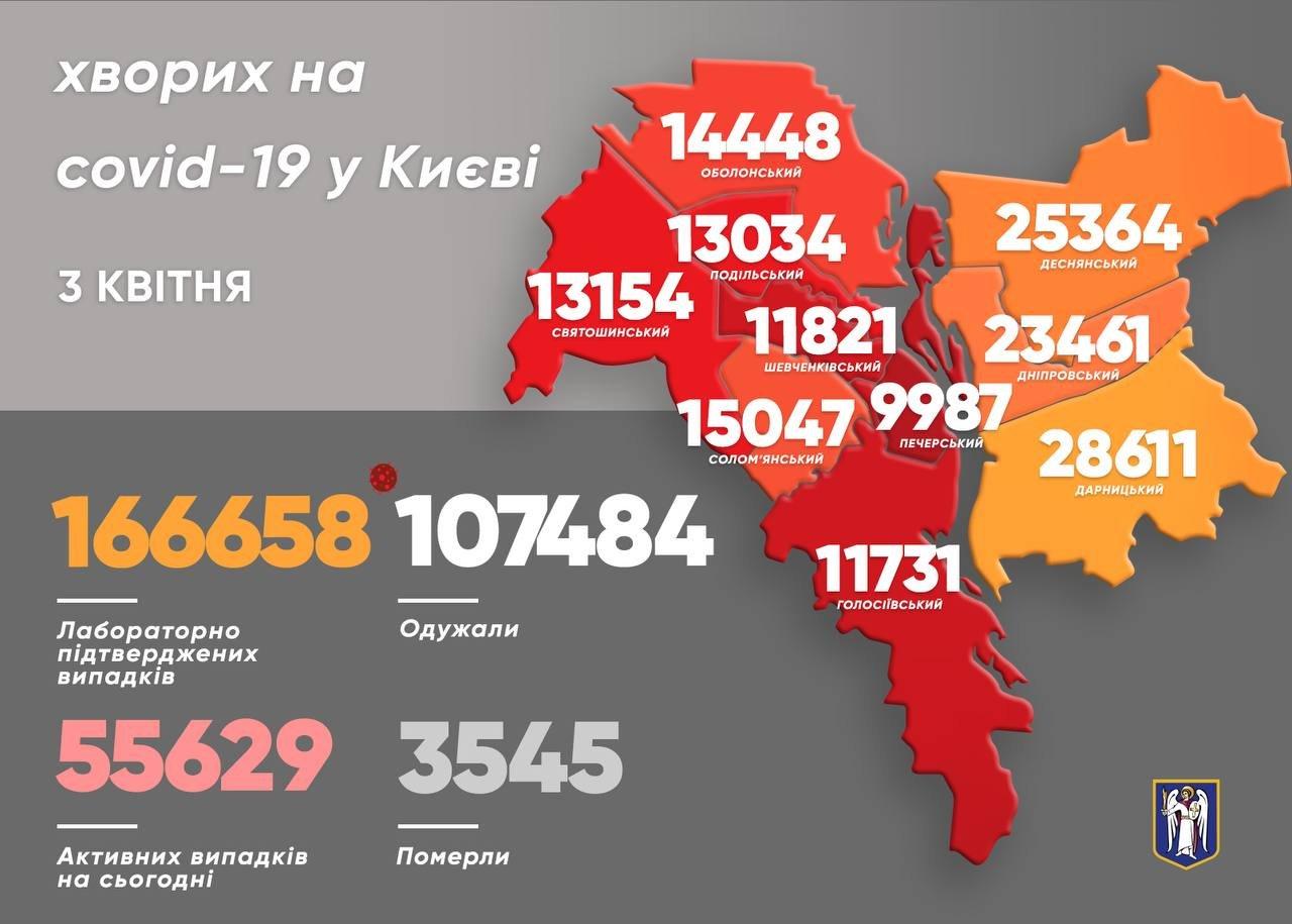 Статистика COVID-19 по районам на 3 апреля., Фото из Telegram-канала Виталия Кличко.