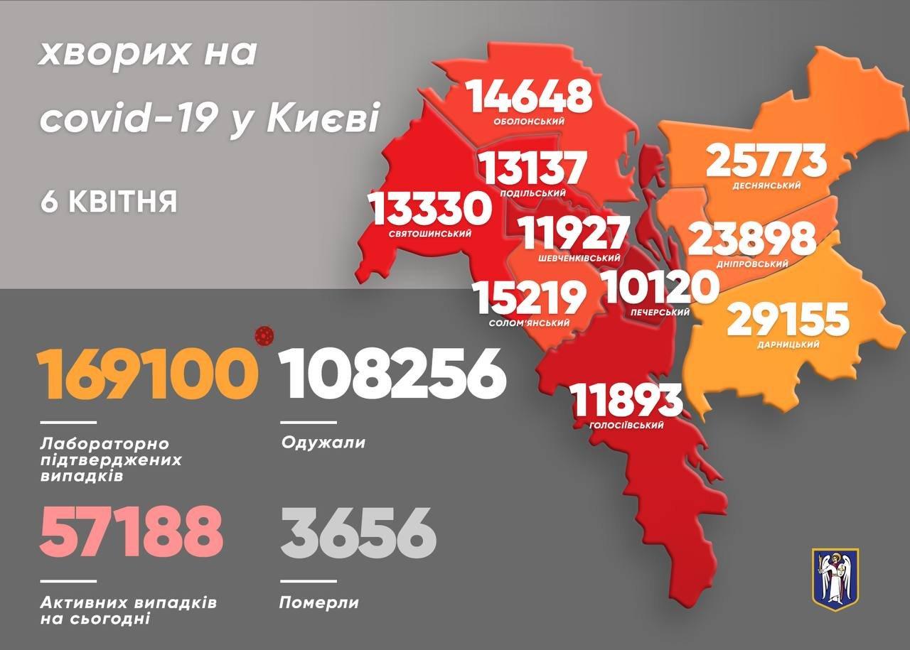Статистика COVID-19 по районам на 6 апреля