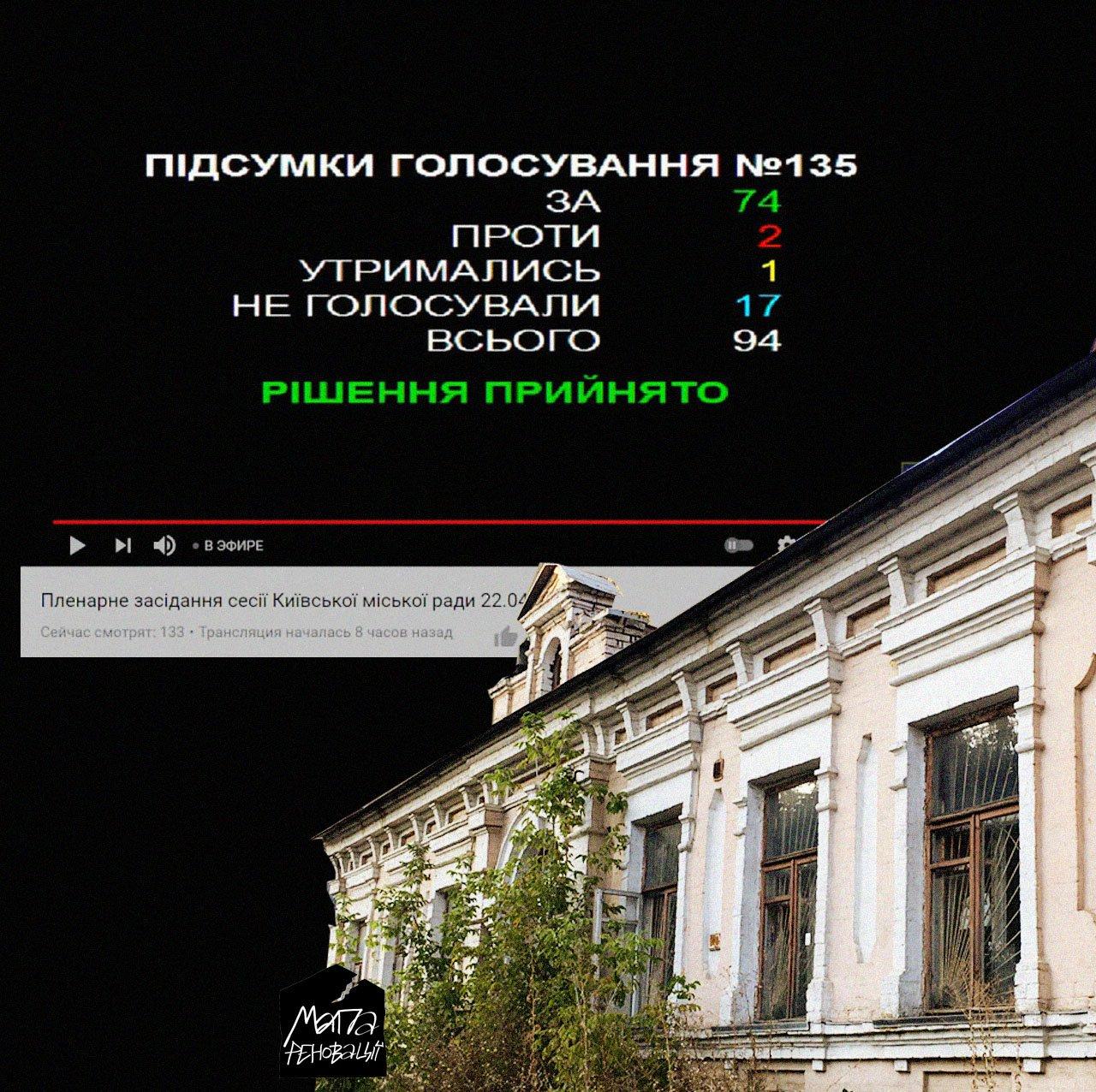 Взялись за Лукьяновку: в Киеве собираются сносить очередной исторический особняк, Фото: Карта Реновации