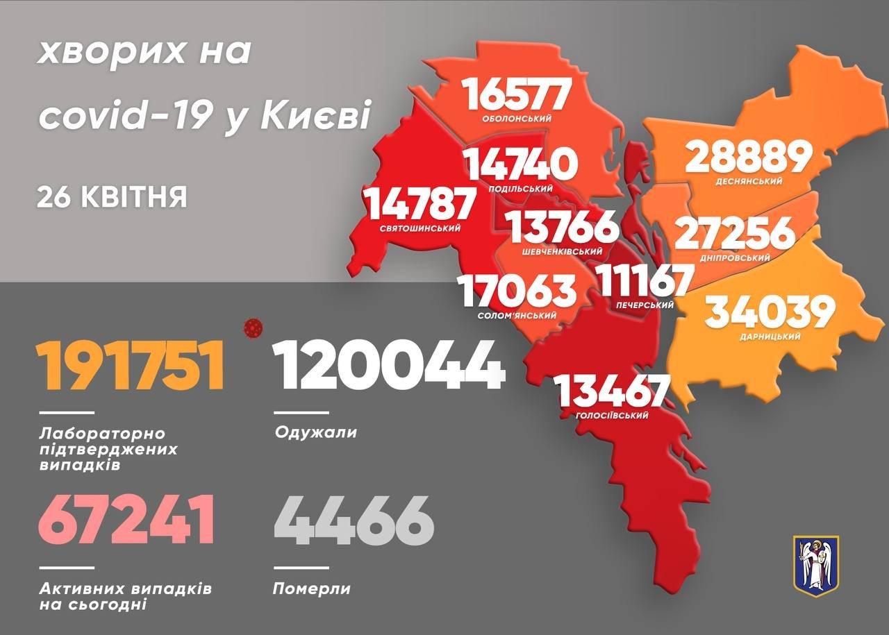 Статистика COVID-19 по районам на 26 апреля