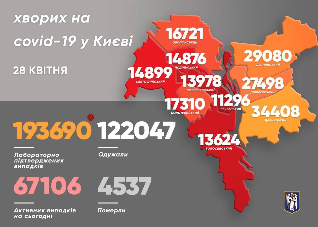 статистика COVID-19 по районам на 28 апреля