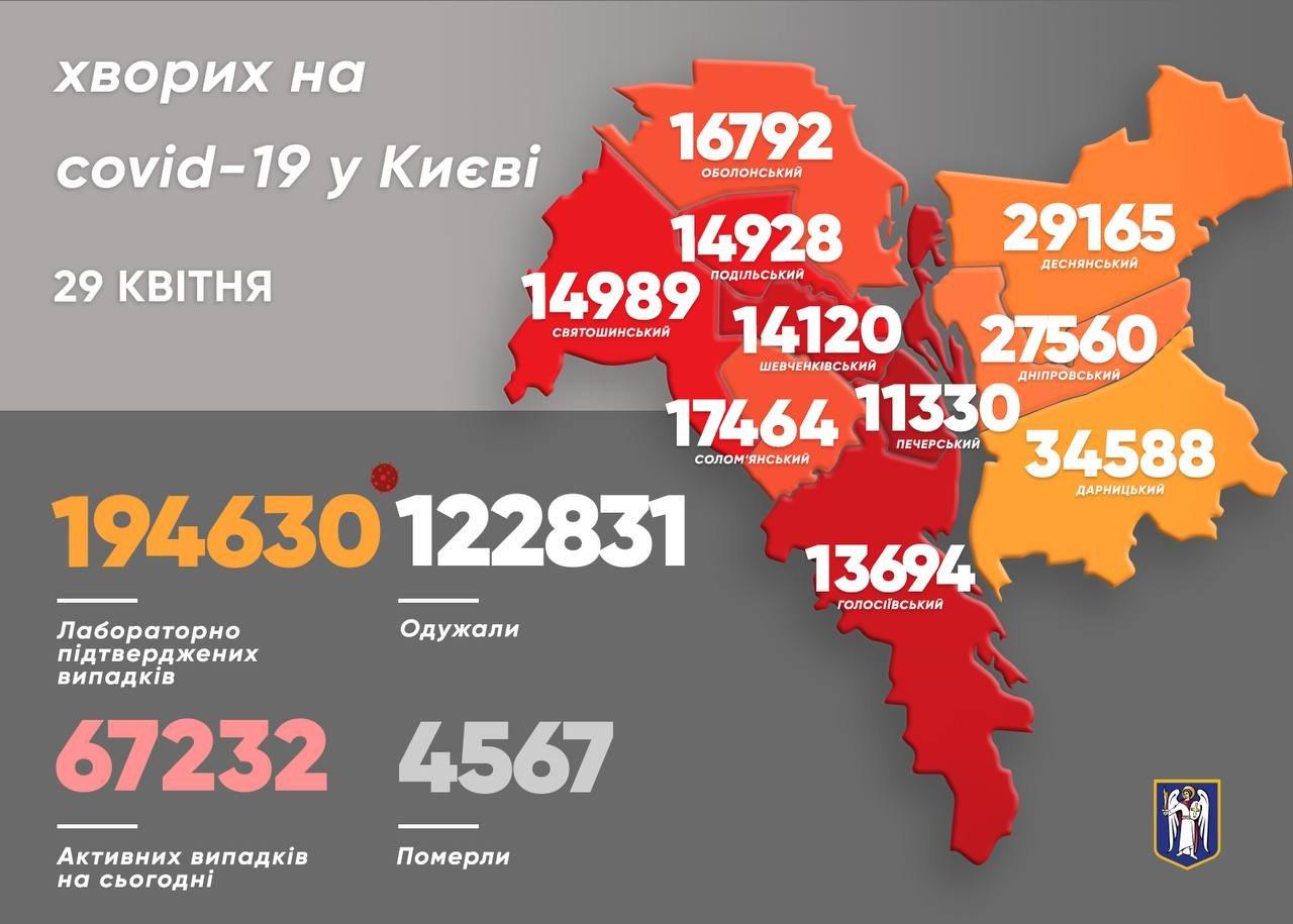 Статистика COVID-19 по районам на 29 апреля.