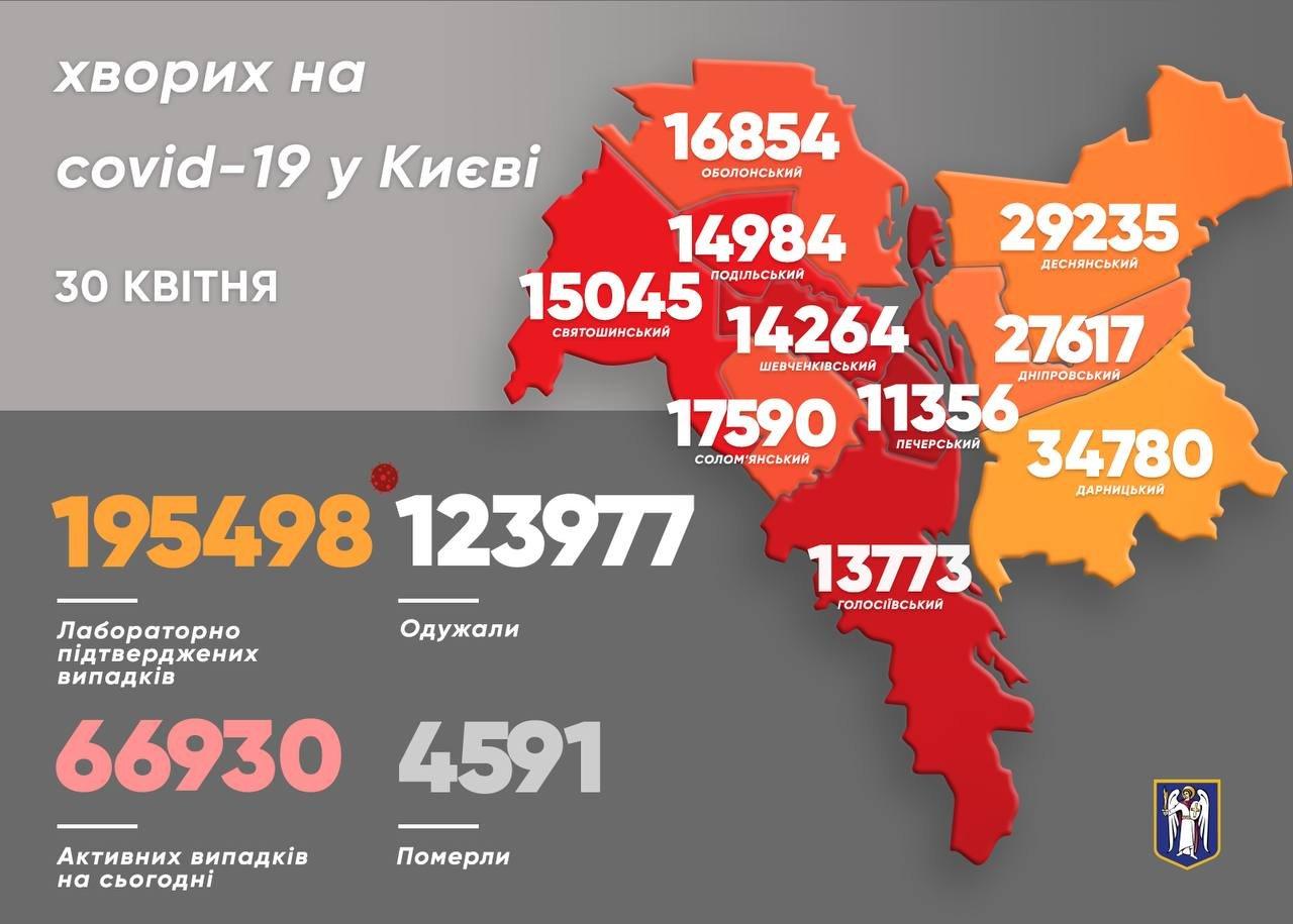 Статистика COVID-19 по районам на 30 апреля.