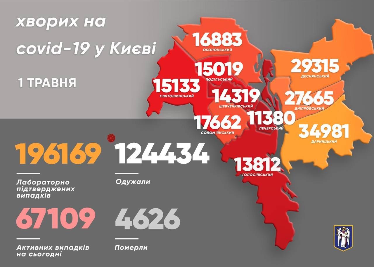 статистика COVID-19 по районам на 1 мая.
