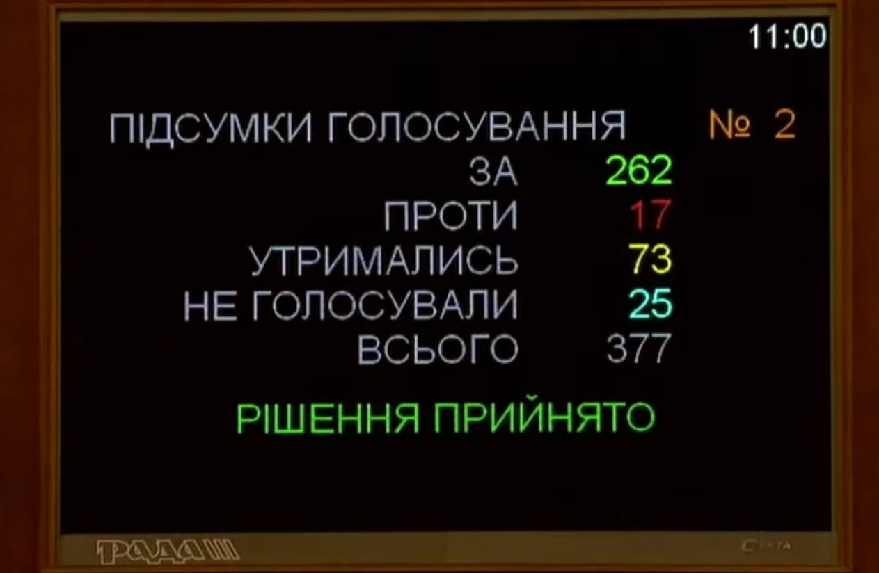 Виктор Ляшко стал министром здравоохранения вместо Максима Степанова.