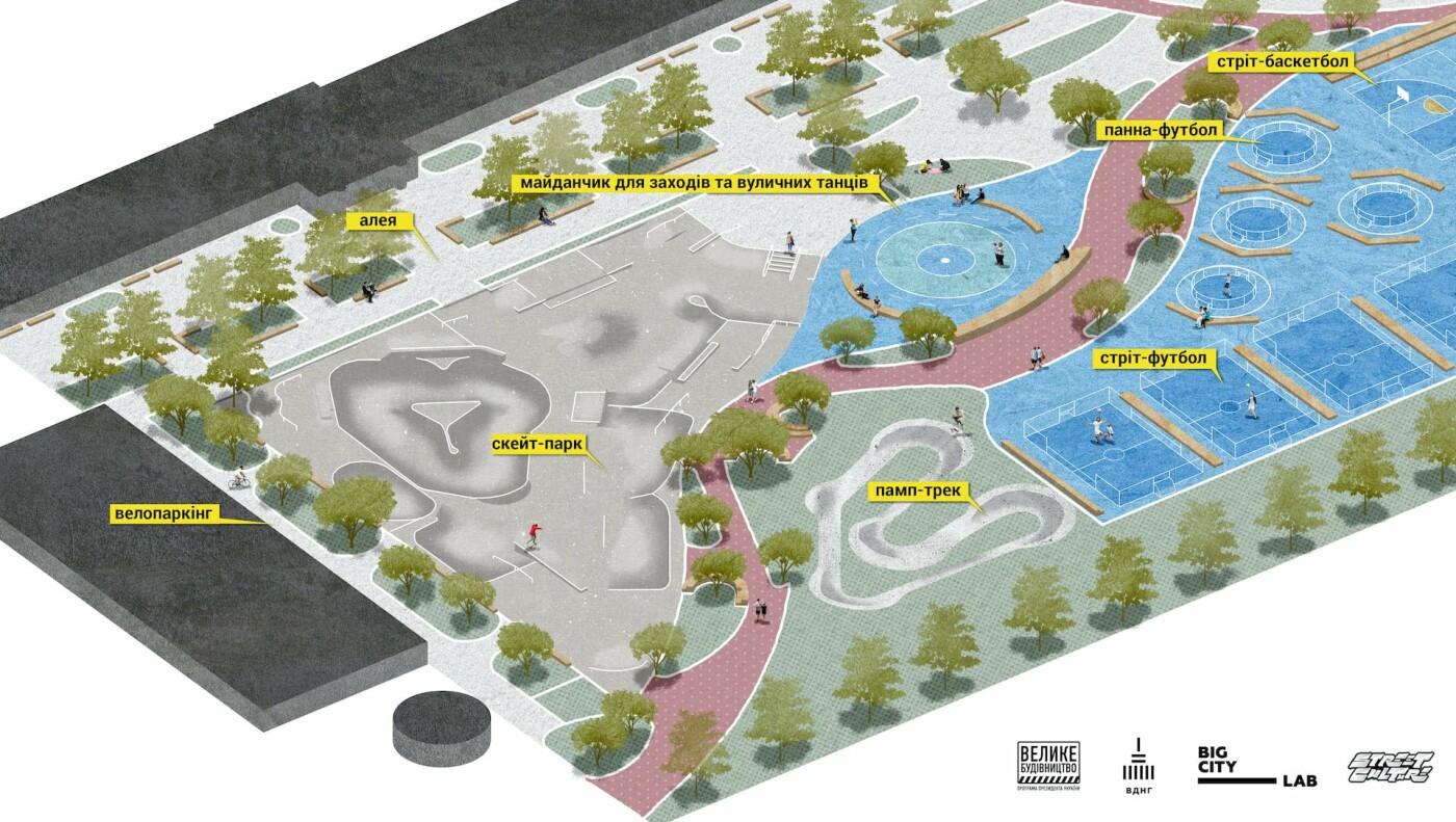 На ВДНХ создадут урбан-парк для занятий спортом и досуга, Евгений Мушкин
