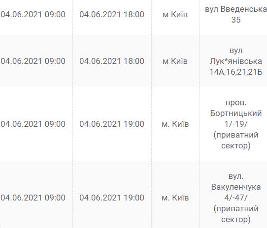 Ищи свой адрес: кто останется без света в Киеве завтра, 4 июня , фото-3