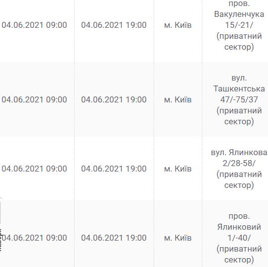 Ищи свой адрес: кто останется без света в Киеве завтра, 4 июня , фото-4