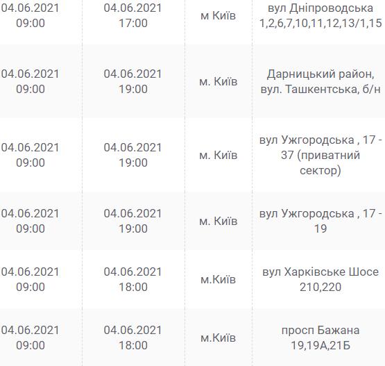 Ищи свой адрес: кто останется без света в Киеве завтра, 4 июня , фото-6