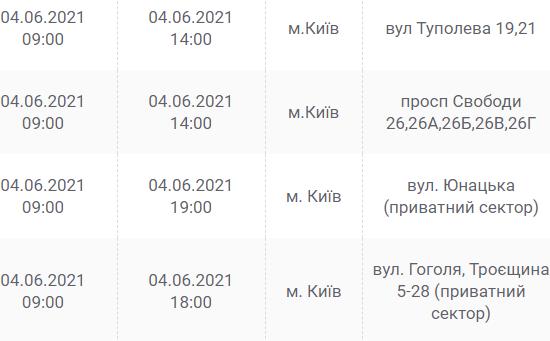 Ищи свой адрес: кто останется без света в Киеве завтра, 4 июня , фото-7