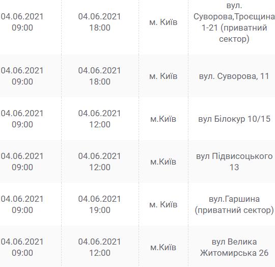 Ищи свой адрес: кто останется без света в Киеве завтра, 4 июня , фото-8