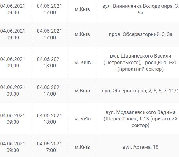 Ищи свой адрес: кто останется без света в Киеве завтра, 4 июня , фото-10