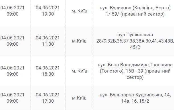 Ищи свой адрес: кто останется без света в Киеве завтра, 4 июня , фото-11