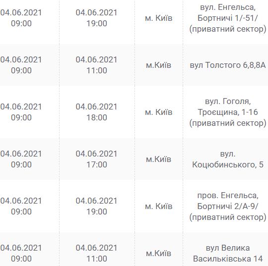 Ищи свой адрес: кто останется без света в Киеве завтра, 4 июня , фото-12