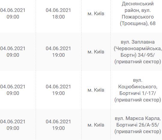 Ищи свой адрес: кто останется без света в Киеве завтра, 4 июня , фото-13