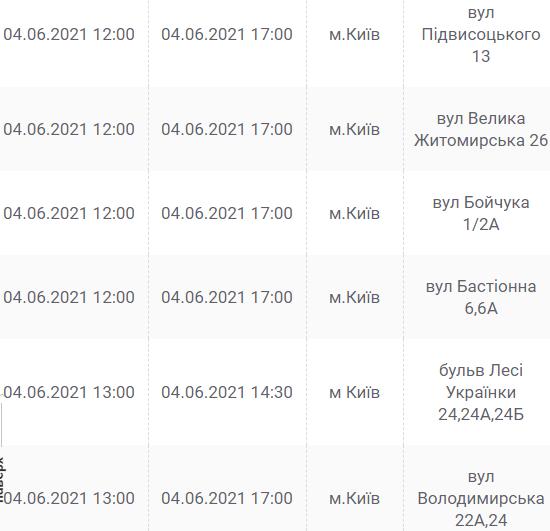 Ищи свой адрес: кто останется без света в Киеве завтра, 4 июня , фото-15