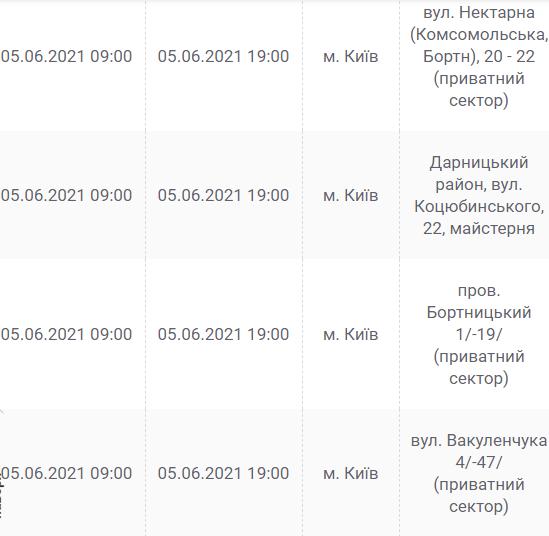 Выходной без света: где и в какое время в Киеве завтра, 5 июня, не будет электричества , фото-4