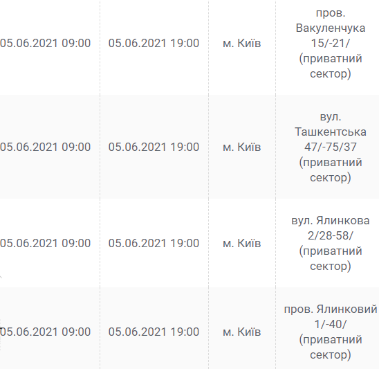 Выходной без света: где и в какое время в Киеве завтра, 5 июня, не будет электричества , фото-5