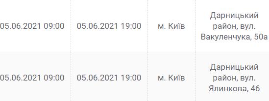 Выходной без света: где и в какое время в Киеве завтра, 5 июня, не будет электричества , фото-6