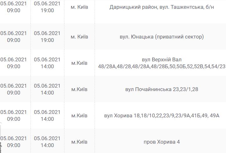 Выходной без света: где и в какое время в Киеве завтра, 5 июня, не будет электричества , фото-7