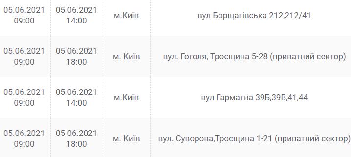 Выходной без света: где и в какое время в Киеве завтра, 5 июня, не будет электричества , фото-8