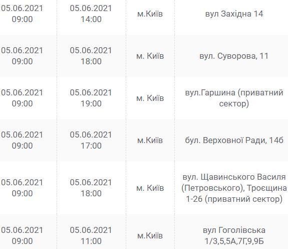 Выходной без света: где и в какое время в Киеве завтра, 5 июня, не будет электричества , фото-9