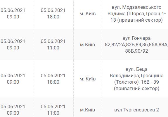 Выходной без света: где и в какое время в Киеве завтра, 5 июня, не будет электричества , фото-10