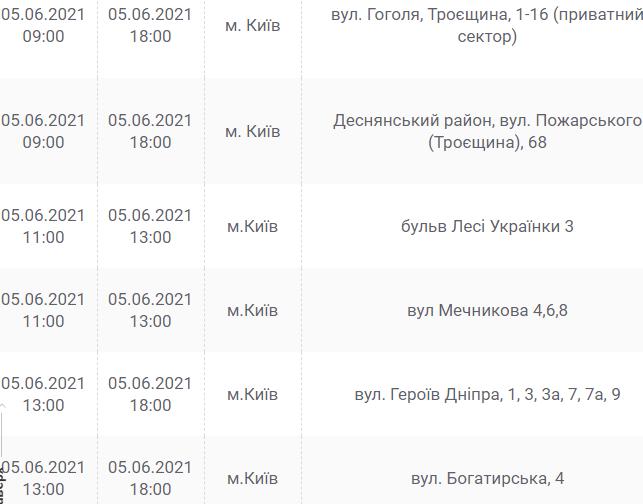Выходной без света: где и в какое время в Киеве завтра, 5 июня, не будет электричества , фото-11