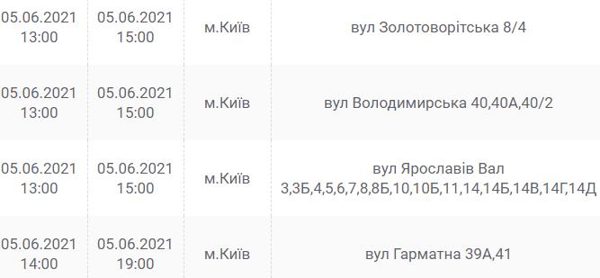 Выходной без света: где и в какое время в Киеве завтра, 5 июня, не будет электричества , фото-12