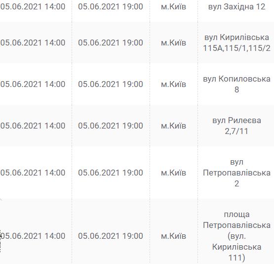Выходной без света: где и в какое время в Киеве завтра, 5 июня, не будет электричества , фото-13