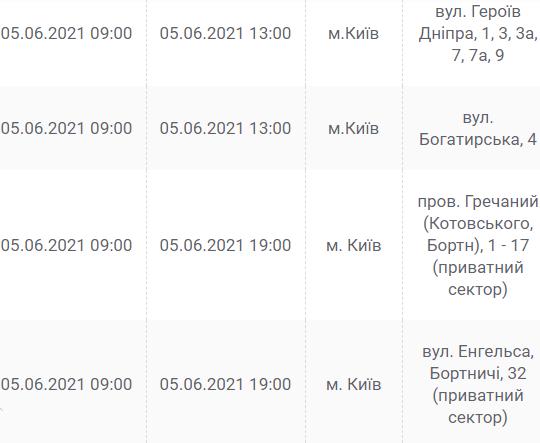 Выходной без света: где и в какое время в Киеве завтра, 5 июня, не будет электричества , фото-1