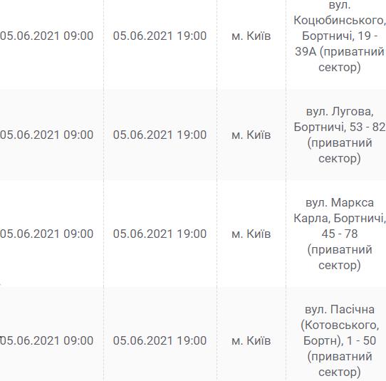 Выходной без света: где и в какое время в Киеве завтра, 5 июня, не будет электричества , фото-2
