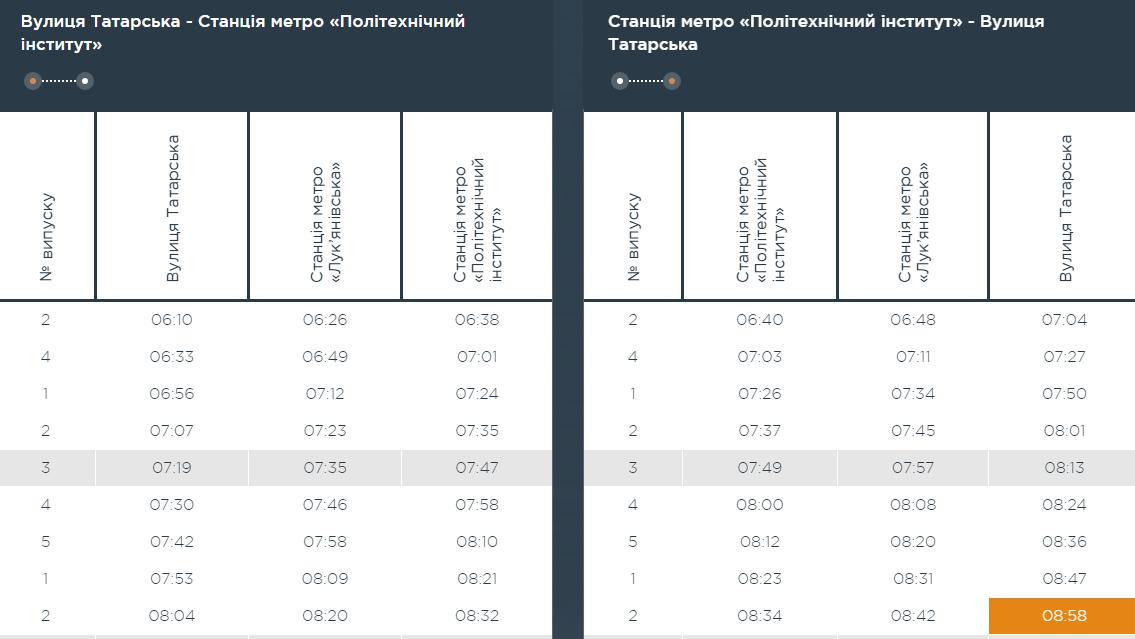 31 автобус Киев: актуальное расписание и его маршрут с картой, фото-2