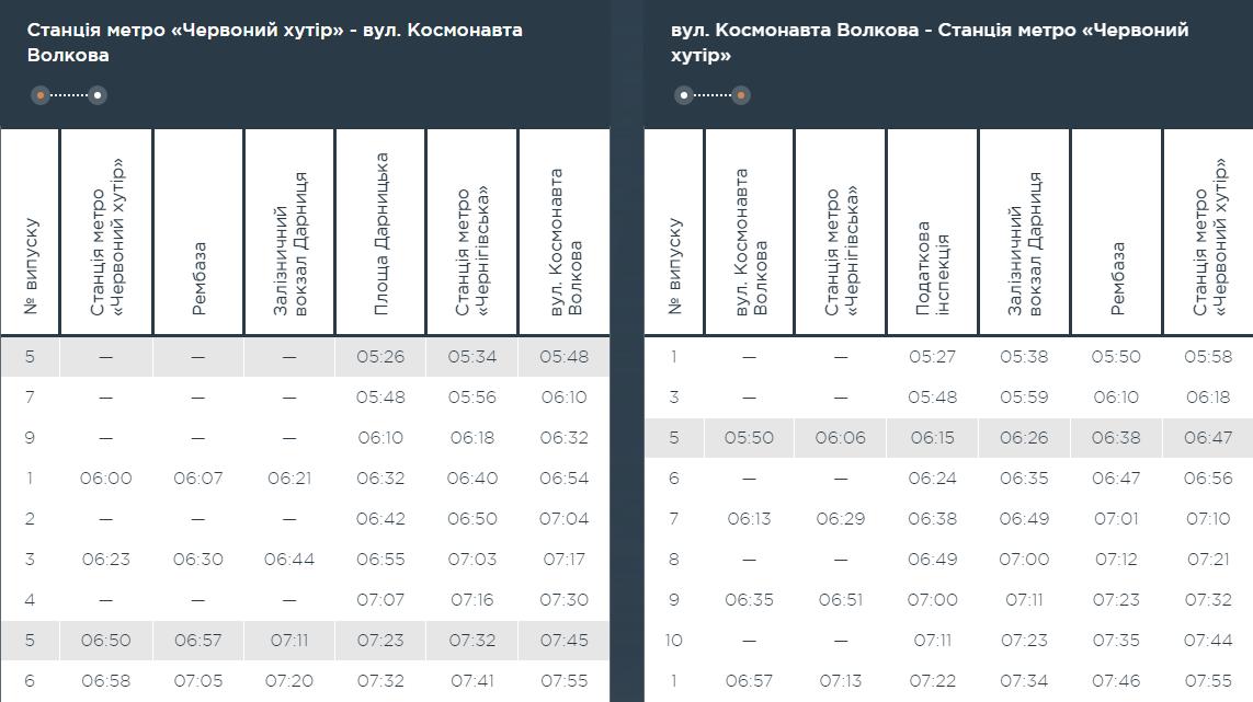 63 автобус Киев: маршрут и актуальное расписание движения, - КАРТА, фото-4